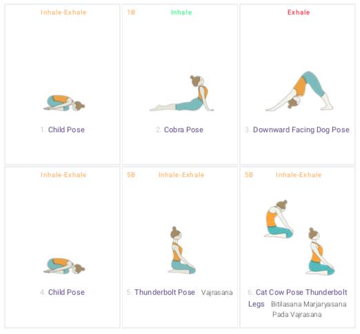 Yoga Sequence Planner Tools – Tummee Versus YogaClassPlan